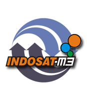 Nomor Cantik Indosat Im3